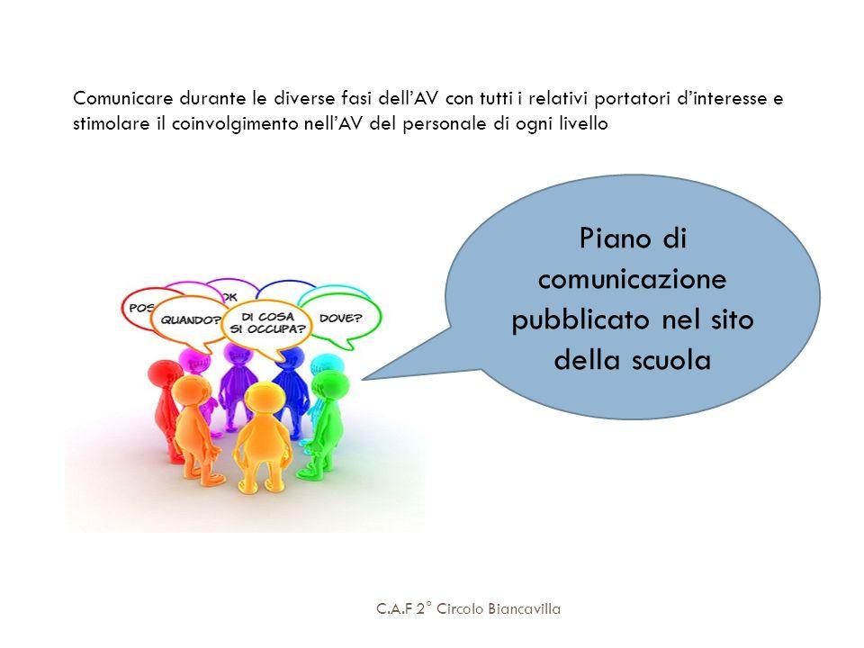 C.A.F 2° Circolo Biancavilla Comunicare durante le diverse fasi dellAV con tutti i relativi portatori dinteresse e stimolare il coinvolgimento nellAV
