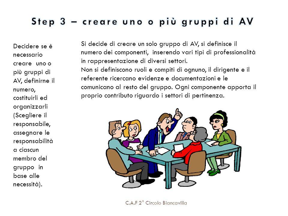 C.A.F 2° Circolo Biancavilla Decidere se è necessario creare uno o più gruppi di AV, definirne il numero, costituirli ed organizzarli (Scegliere il re
