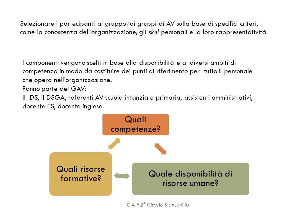 C.A.F 2° Circolo Biancavilla Selezionare i partecipanti al gruppo/ai gruppi di AV sulla base di specifici criteri, come la conoscenza dellorganizzazio