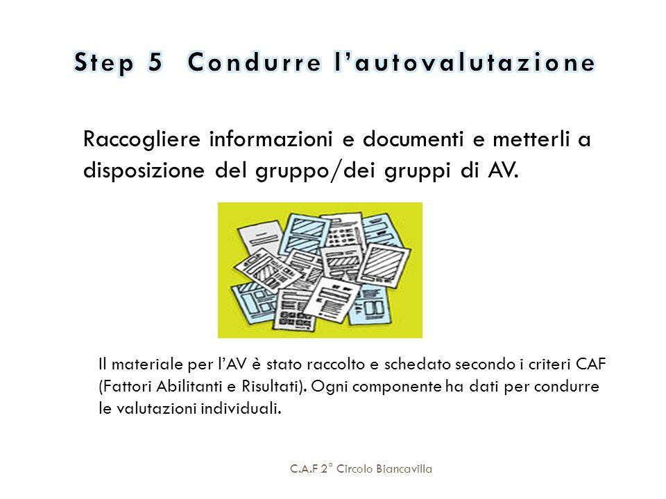 C.A.F 2° Circolo Biancavilla Raccogliere informazioni e documenti e metterli a disposizione del gruppo/dei gruppi di AV. Il materiale per lAV è stato