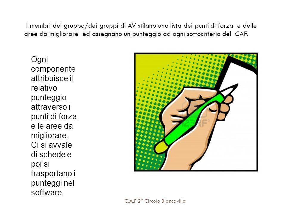 C.A.F 2° Circolo Biancavilla I membri del gruppo/dei gruppi di AV stilano una lista dei punti di forza e delle aree da migliorare ed assegnano un punt