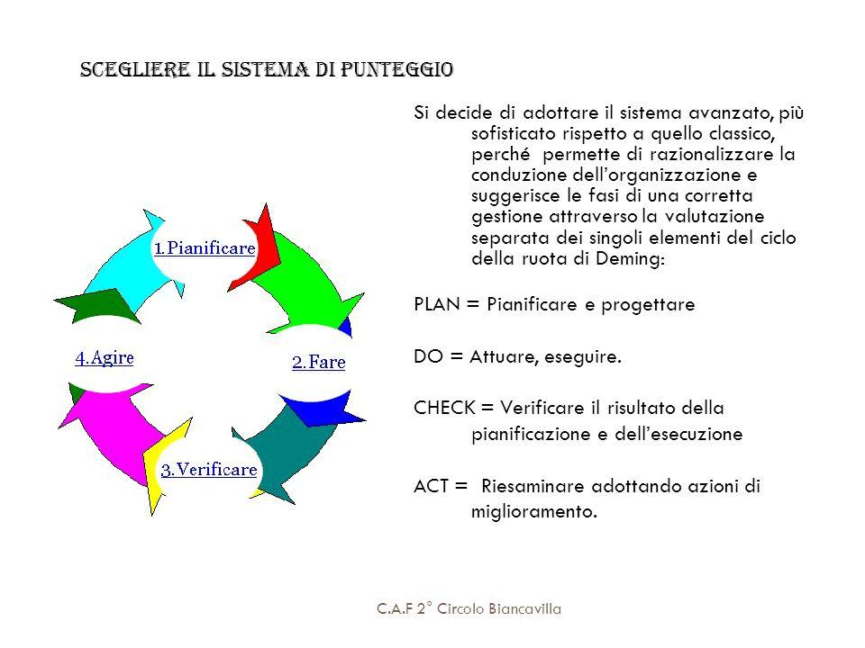 C.A.F 2° Circolo Biancavilla Scegliere il sistema di punteggio Si decide di adottare il sistema avanzato, più sofisticato rispetto a quello classico,