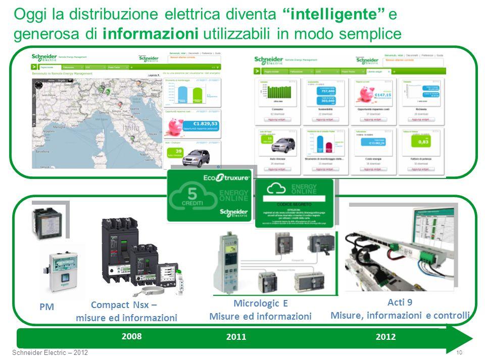 10 Schneider Electric – 2012 Oggi la distribuzione elettrica diventa intelligente e generosa di informazioni utilizzabili in modo semplice Compact Nsx