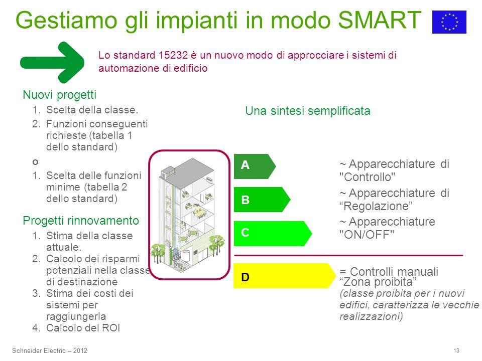 13 Schneider Electric – 2012 Gestiamo gli impianti in modo SMART Lo standard 15232 è un nuovo modo di approcciare i sistemi di automazione di edificio