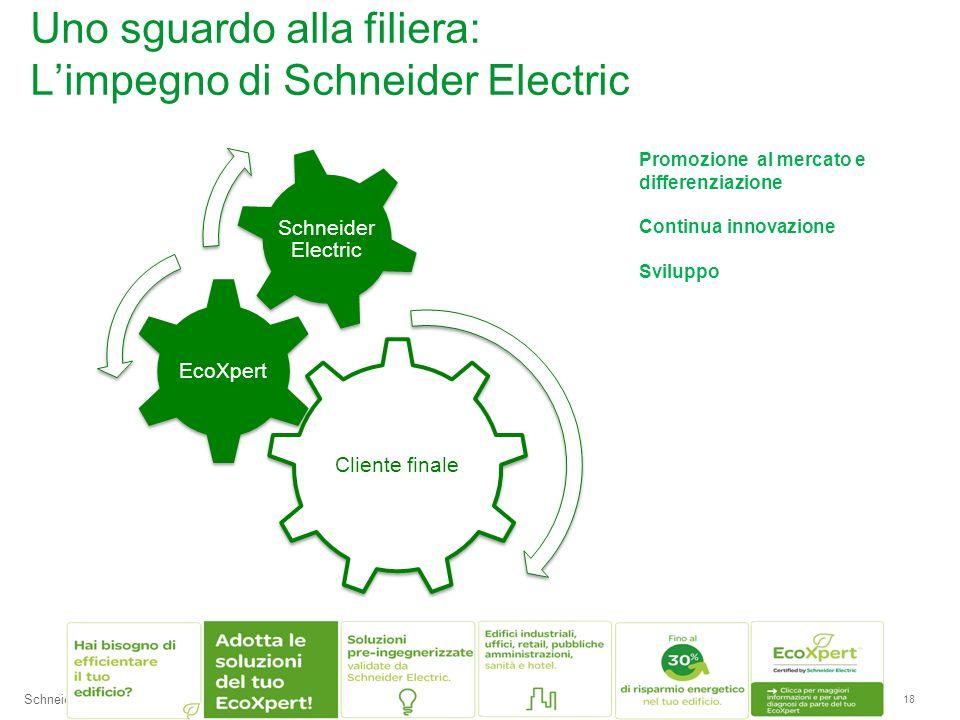 18 Schneider Electric – 2012 Cliente finale EcoXpert Schneider Electric Uno sguardo alla filiera: Limpegno di Schneider Electric Promozione al mercato
