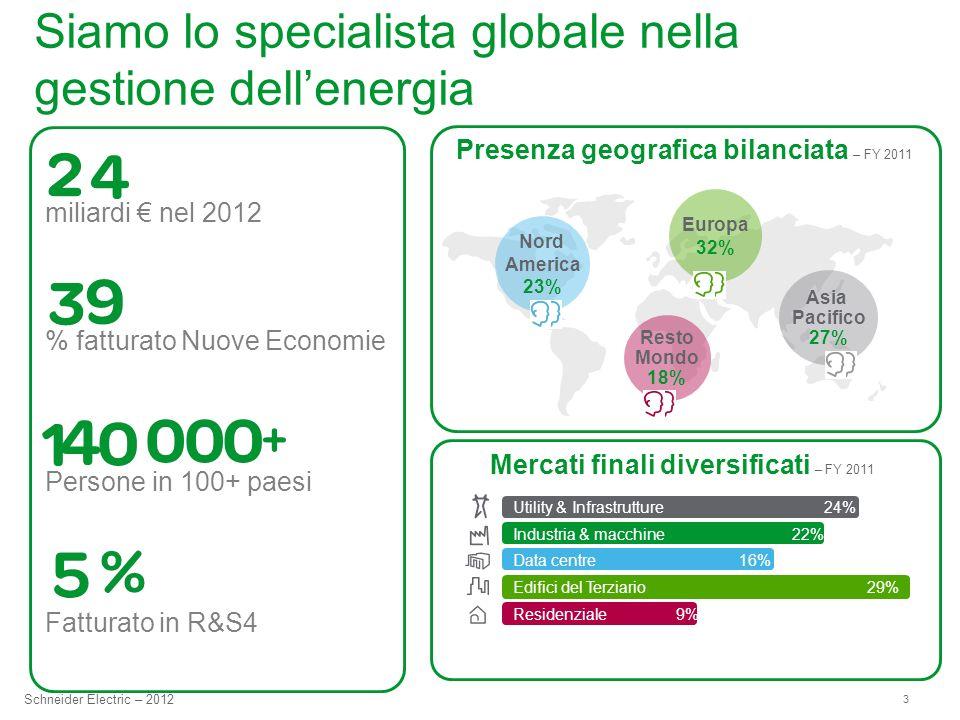 3 Schneider Electric – 2012 Siamo lo specialista globale nella gestione dellenergia miliardi nel 2012 % fatturato Nuove Economie Persone in 100+ paesi