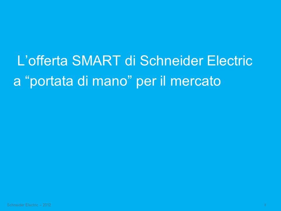 8 Schneider Electric – 2012 Lofferta SMART di Schneider Electric a portata di mano per il mercato