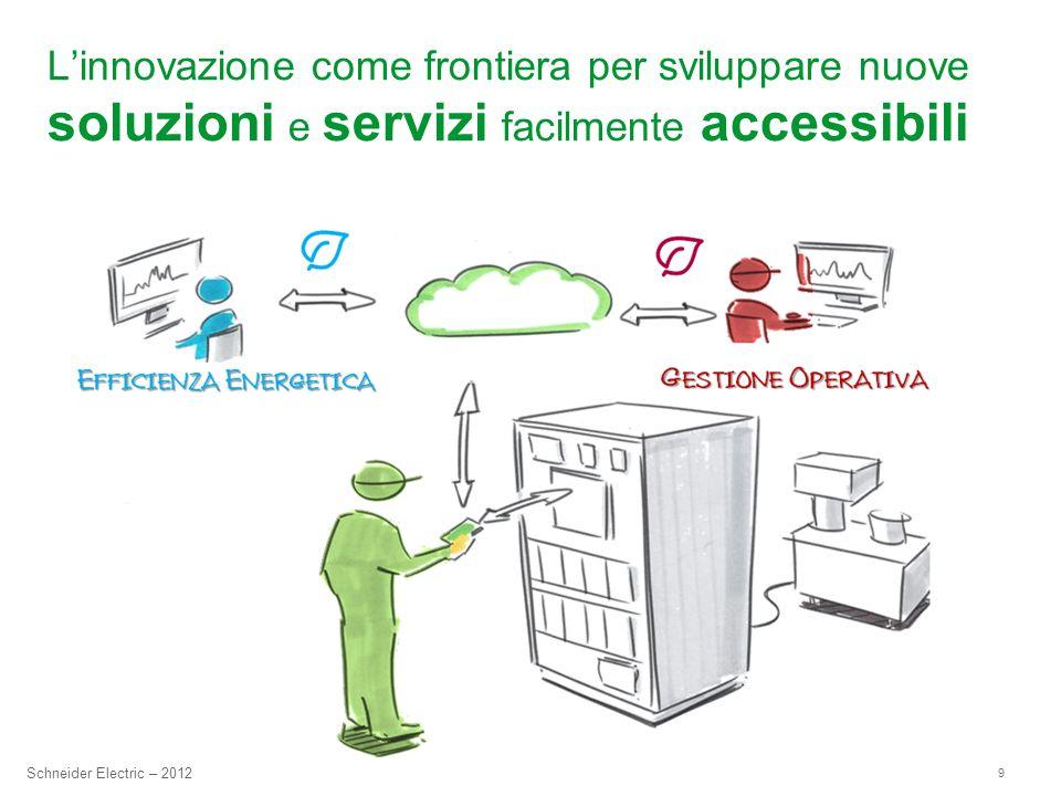 9 Schneider Electric – 2012 Linnovazione come frontiera per sviluppare nuove soluzioni e servizi facilmente accessibili