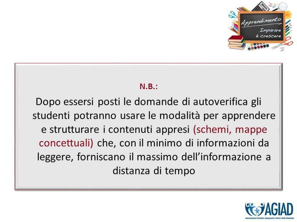 N.B.: Dopo essersi posti le domande di autoverifica gli studenti potranno usare le modalità per apprendere e strutturare i contenuti appresi (schemi,
