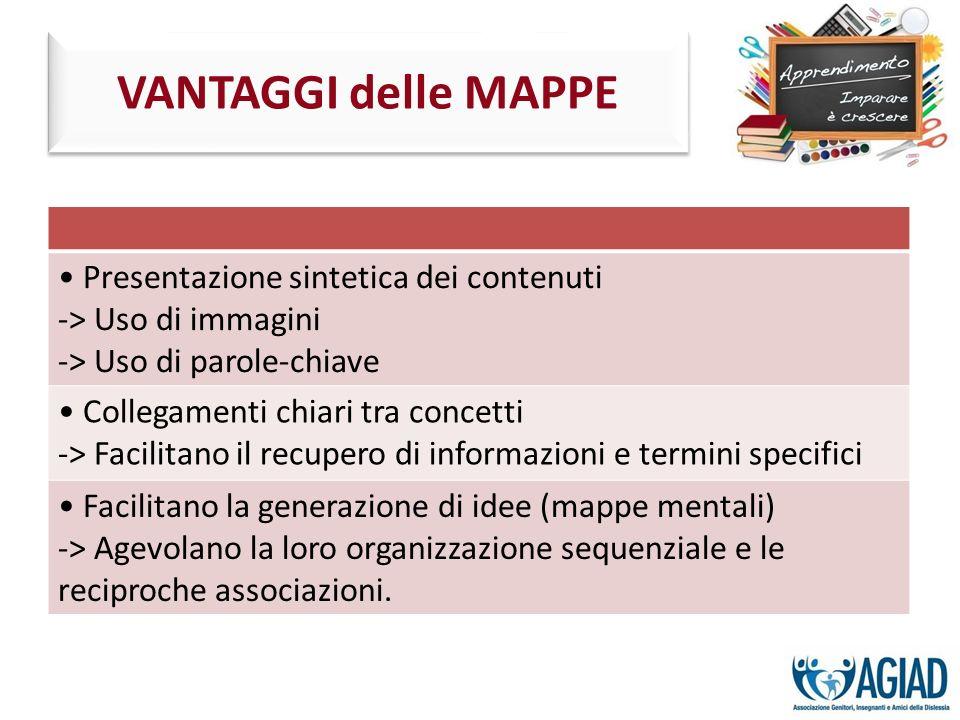 VANTAGGI delle MAPPE Presentazione sintetica dei contenuti -> Uso di immagini -> Uso di parole-chiave Collegamenti chiari tra concetti -> Facilitano i