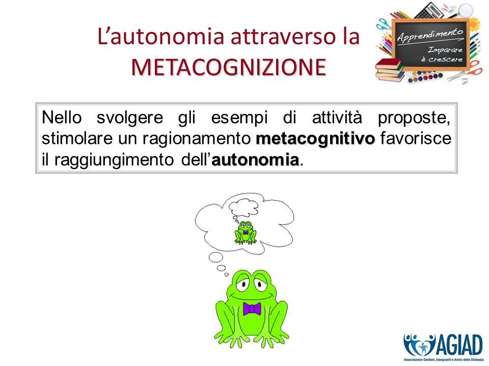 METACOGNIZIONE Lautonomia attraverso la METACOGNIZIONE metacognitivo autonomia Nello svolgere gli esempi di attività proposte, stimolare un ragionamen