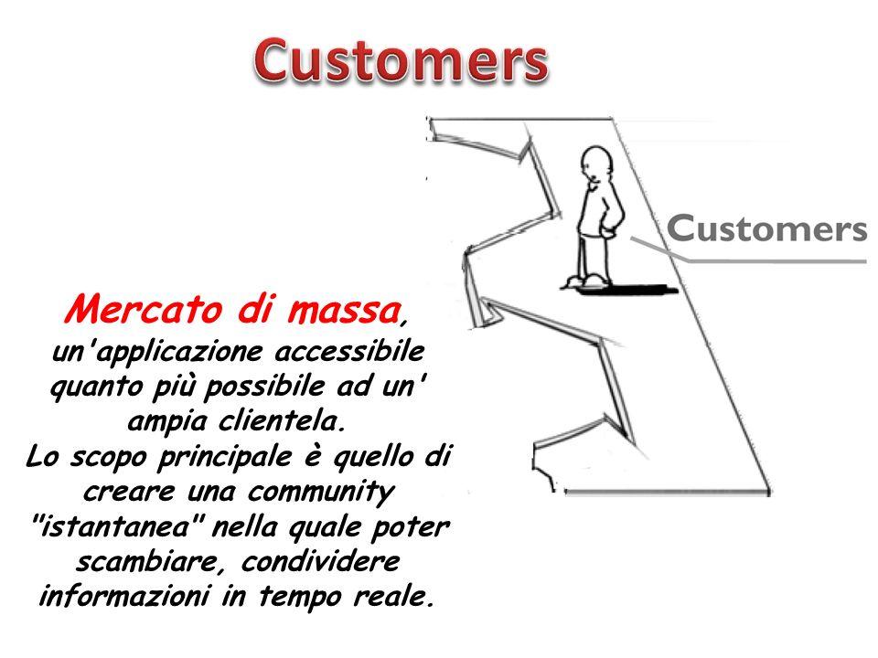Mercato di massa, un'applicazione accessibile quanto più possibile ad un' ampia clientela. Lo scopo principale è quello di creare una community
