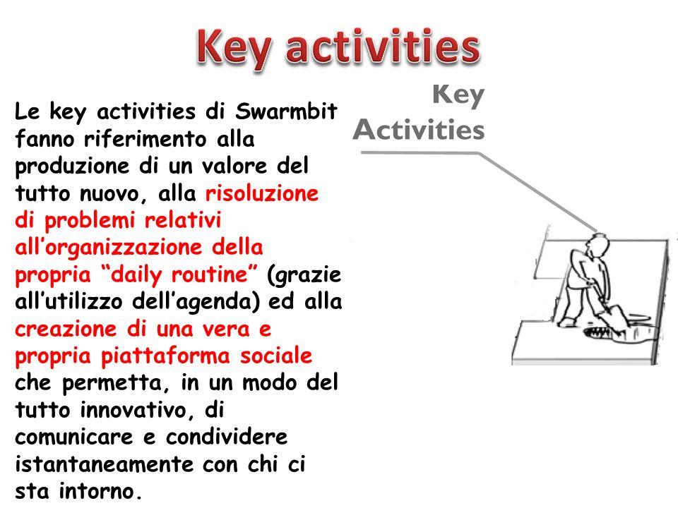 Le key activities di Swarmbit fanno riferimento alla produzione di un valore del tutto nuovo, alla risoluzione di problemi relativi allorganizzazione