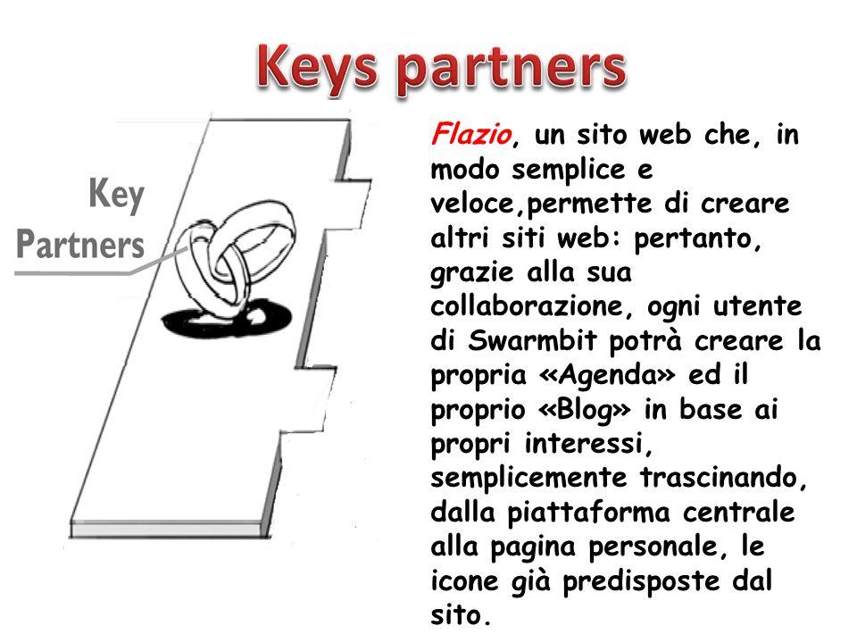 Flazio, un sito web che, in modo semplice e veloce,permette di creare altri siti web: pertanto, grazie alla sua collaborazione, ogni utente di Swarmbit potrà creare la propria «Agenda» ed il proprio «Blog» in base ai propri interessi, semplicemente trascinando, dalla piattaforma centrale alla pagina personale, le icone già predisposte dal sito.
