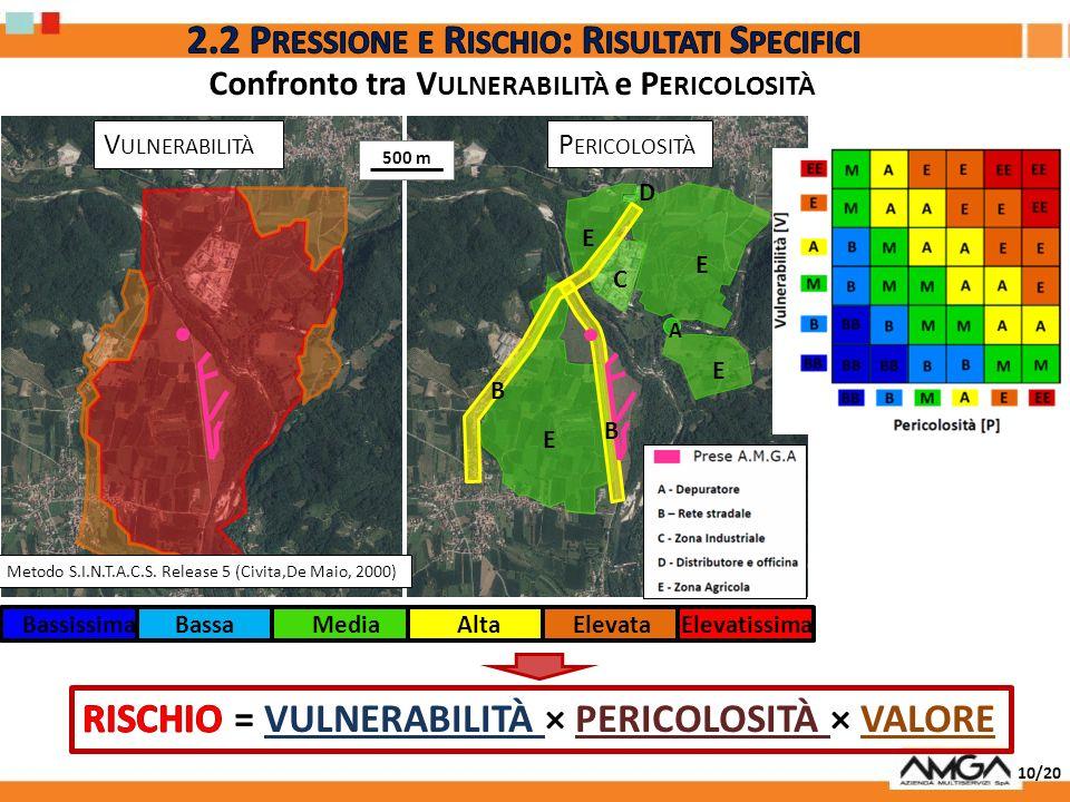 10/20 500 m BassissimaBassaMediaAltaElevata Elevatissima V ULNERABILITÀ P ERICOLOSITÀ A B C E E E E D B Metodo S.I.N.T.A.C.S. Release 5 (Civita,De Mai