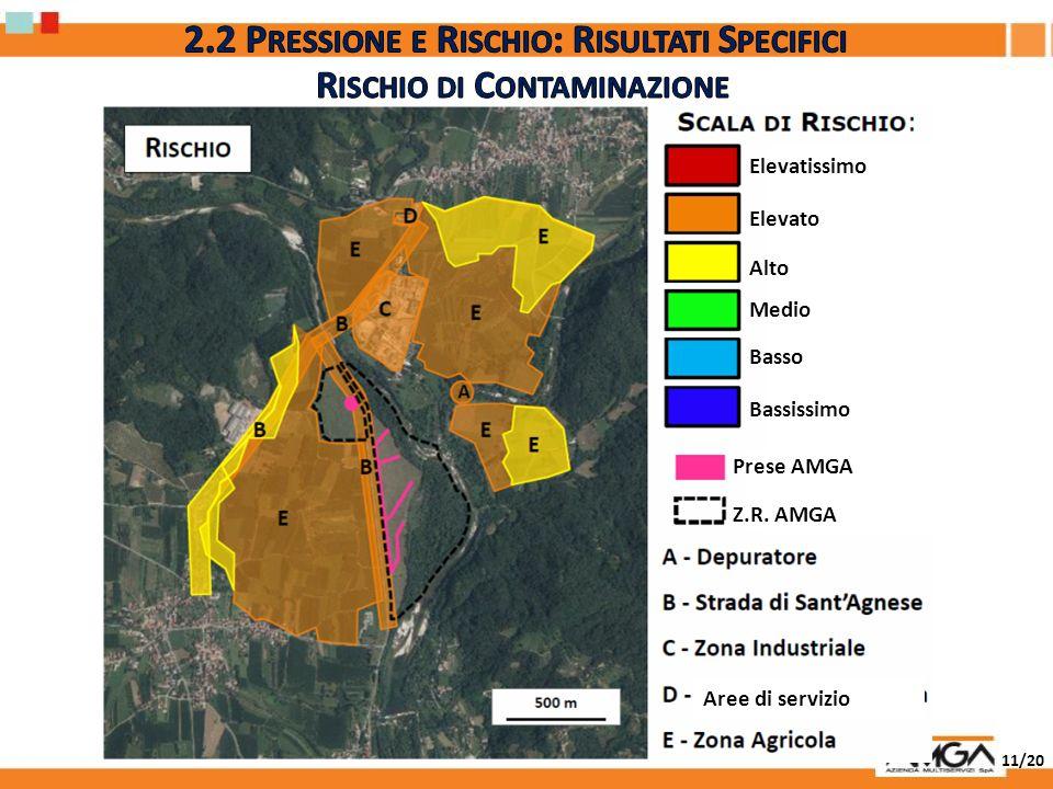 11/20 Elevatissimo Elevato Alto Medio Basso Bassissimo Prese AMGA Z.R. AMGA Aree di servizio
