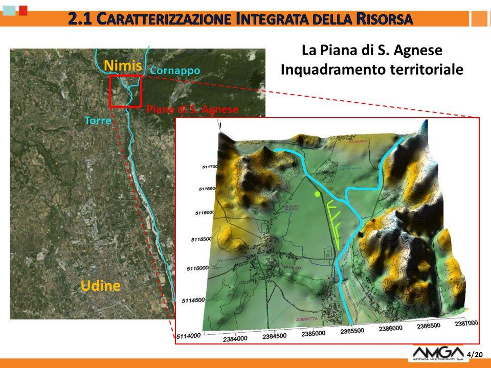 4/20 Udine Nimis Torre Cornappo La Piana di S. Agnese Inquadramento territoriale Piana di S. Agnese