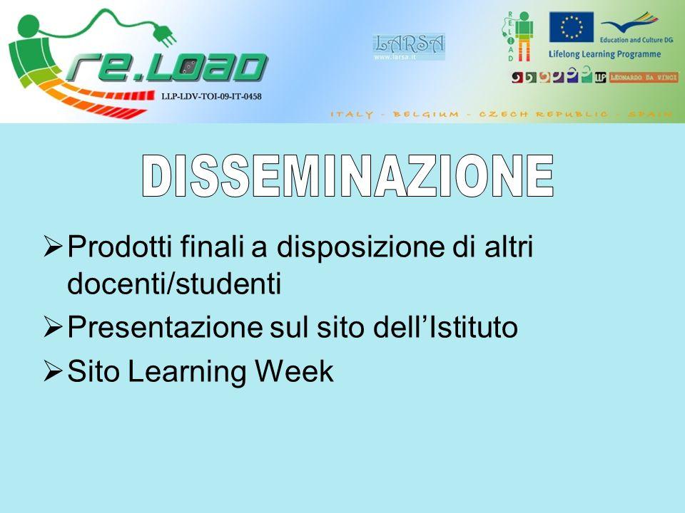 Prodotti finali a disposizione di altri docenti/studenti Presentazione sul sito dellIstituto Sito Learning Week