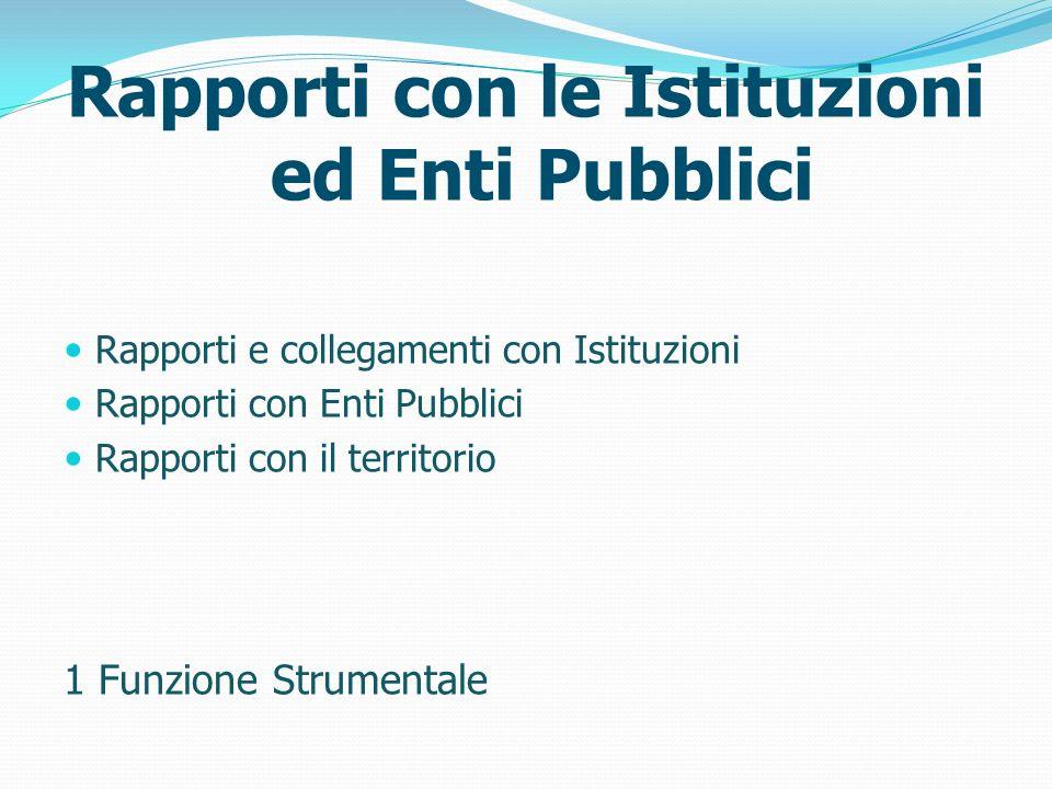 Rapporti con le Istituzioni ed Enti Pubblici Rapporti e collegamenti con Istituzioni Rapporti con Enti Pubblici Rapporti con il territorio 1 Funzione Strumentale