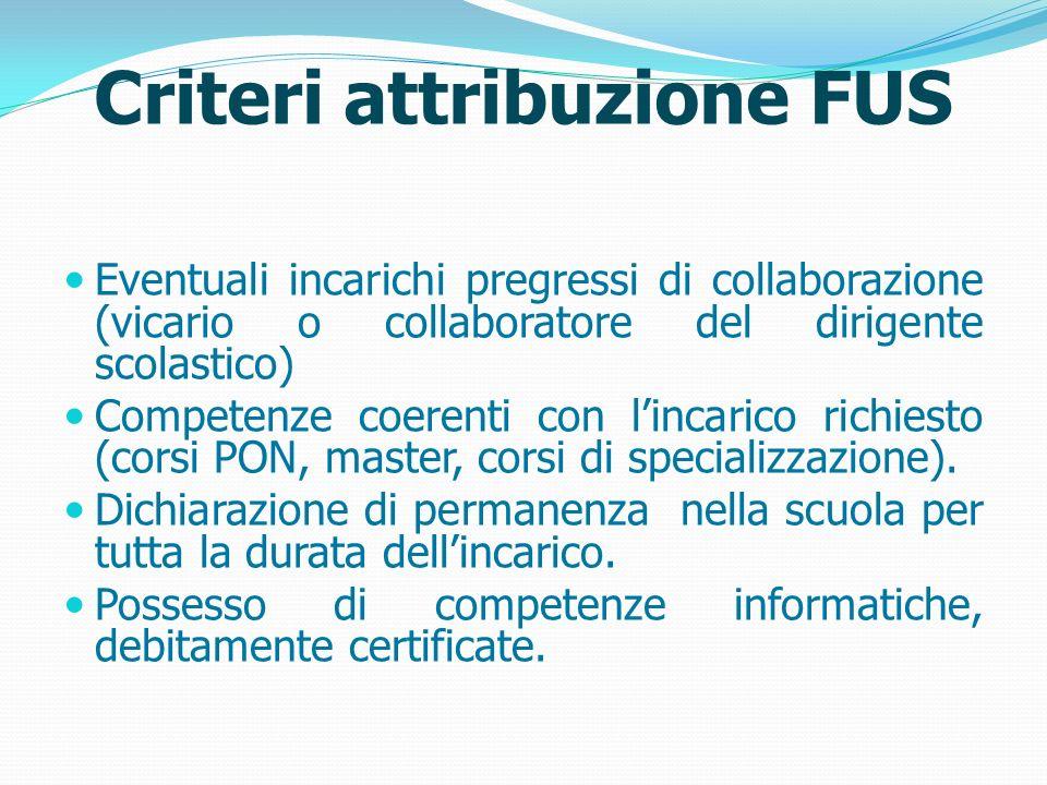 Criteri attribuzione FUS Eventuali incarichi pregressi di collaborazione (vicario o collaboratore del dirigente scolastico) Competenze coerenti con lincarico richiesto (corsi PON, master, corsi di specializzazione).