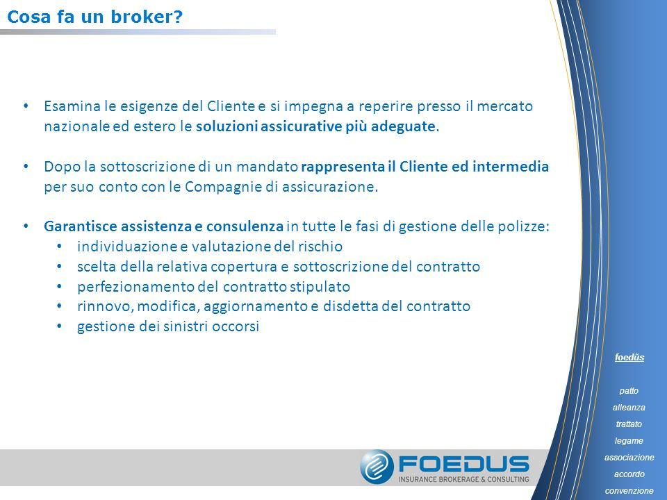 Cosa fa un broker? Esamina le esigenze del Cliente e si impegna a reperire presso il mercato nazionale ed estero le soluzioni assicurative più adeguat