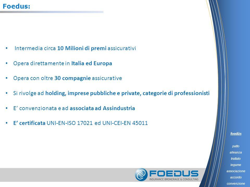 Foedus: Intermedia circa 10 Milioni di premi assicurativi Opera direttamente in Italia ed Europa Opera con oltre 30 compagnie assicurative Si rivolge ad holding, imprese pubbliche e private, categorie di professionisti E convenzionata e ad associata ad Assindustria E certificata UNI-EN-ISO 17021 ed UNI-CEI-EN 45011 foedŭs patto alleanza trattato legame associazione accordo convenzione