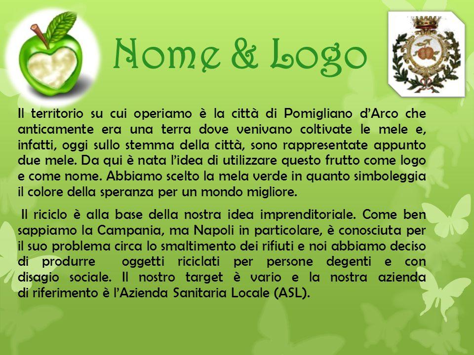 Nome & Logo Il territorio su cui operiamo è la città di Pomigliano dArco che anticamente era una terra dove venivano coltivate le mele e, infatti, ogg