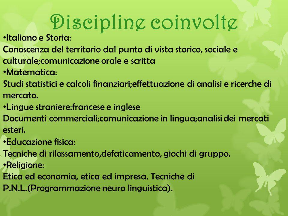 Discipline coinvolte Italiano e Storia: Conoscenza del territorio dal punto di vista storico, sociale e culturale;comunicazione orale e scritta Matema