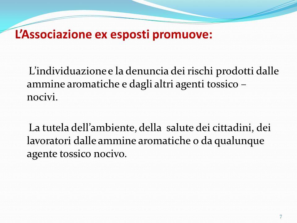 LAssociazione ex esposti promuove: Lindividuazione e la denuncia dei rischi prodotti dalle ammine aromatiche e dagli altri agenti tossico – nocivi. La