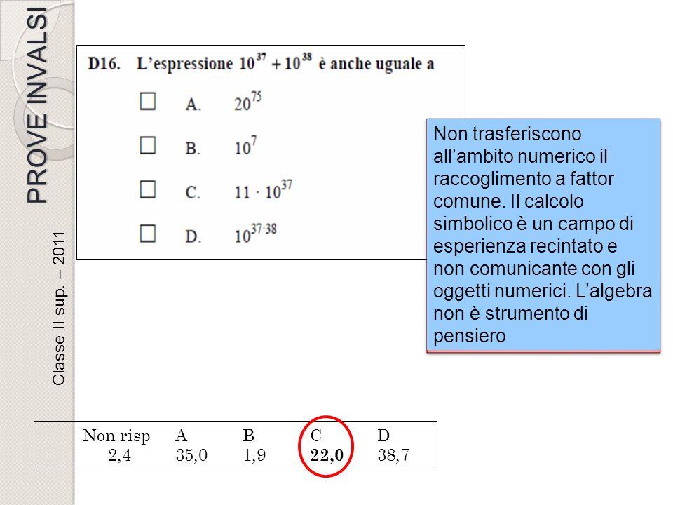 Non trasferiscono allambito numerico il raccoglimento a fattor comune. Il calcolo simbolico è un campo di esperienza recintato e non comunicante con g