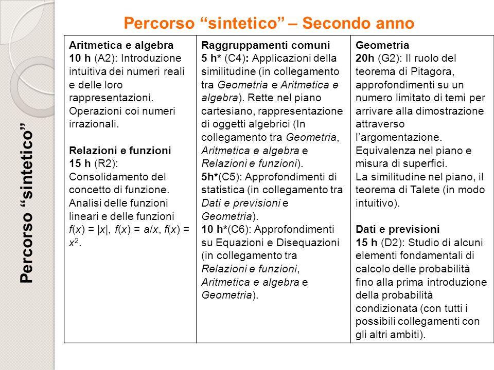 Percorso sintetico Percorso sintetico – Secondo anno Aritmetica e algebra 10 h (A2): Introduzione intuitiva dei numeri reali e delle loro rappresentaz