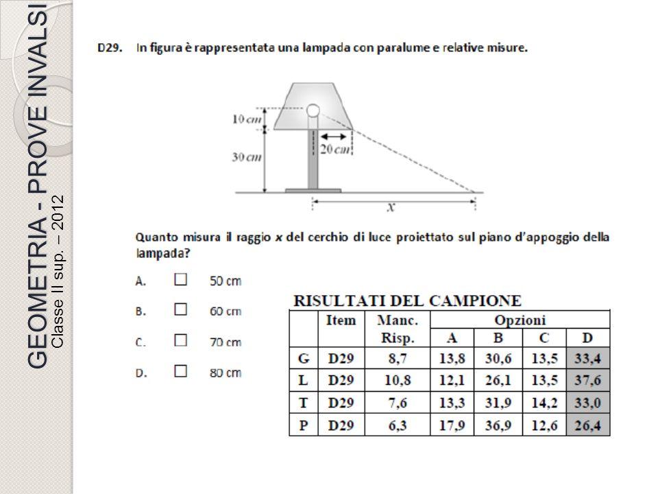 Classe II sup. – 2012 GEOMETRIA - PROVE INVALSI