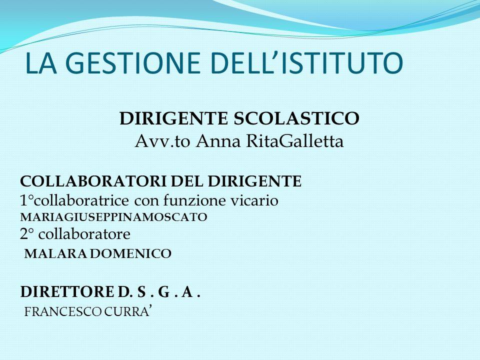 LA GESTIONE DELLISTITUTO DIRIGENTE SCOLASTICO Avv.to Anna RitaGalletta COLLABORATORI DEL DIRIGENTE 1°collaboratrice con funzione vicario MARIAGIUSEPPI