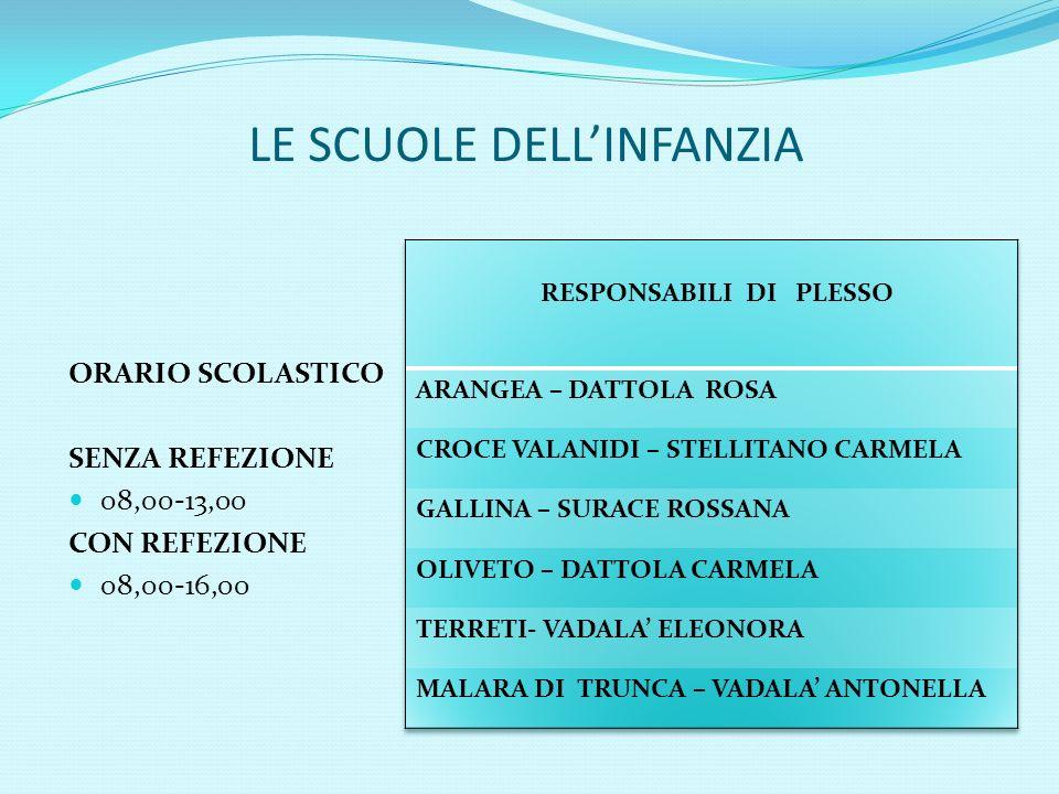 LE SCUOLE DELLINFANZIA ORARIO SCOLASTICO SENZA REFEZIONE 08,00-13,00 CON REFEZIONE 08,00-16,00