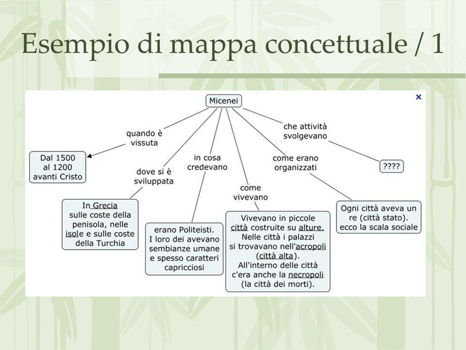 Esempio di mappa concettuale / 1