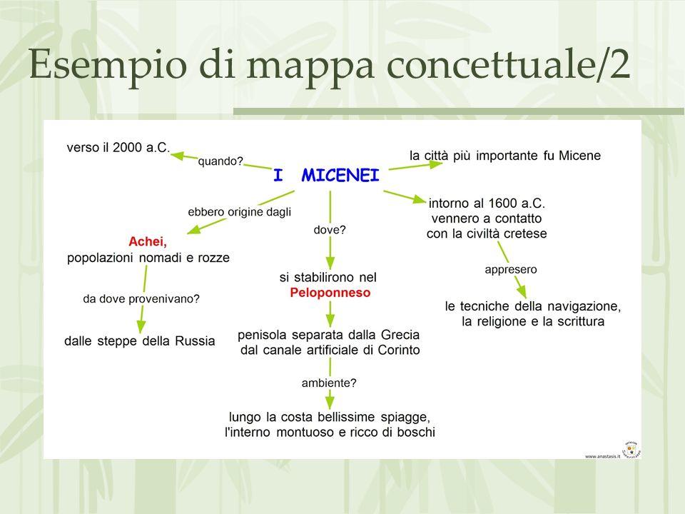 Esempio di mappa concettuale/2