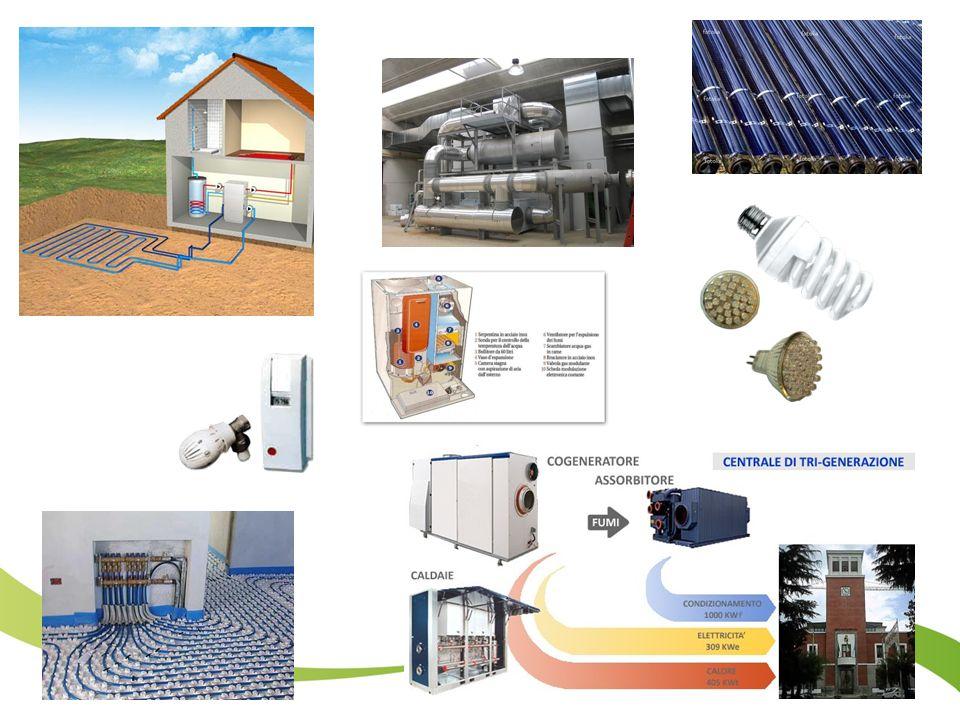 COSA - Caratteristiche dei progetti a valere sul POIn Energia (3 di 3) Efficientamento energetico dellinvolucro: Isolamento termico delle coperture piane in conformità ai limiti stabiliti dal D.Lgs.
