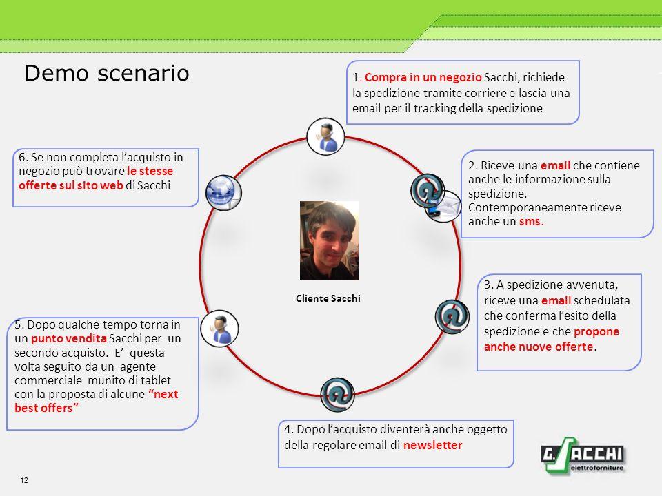 Demo scenario 2. Riceve una email che contiene anche le informazione sulla spedizione.