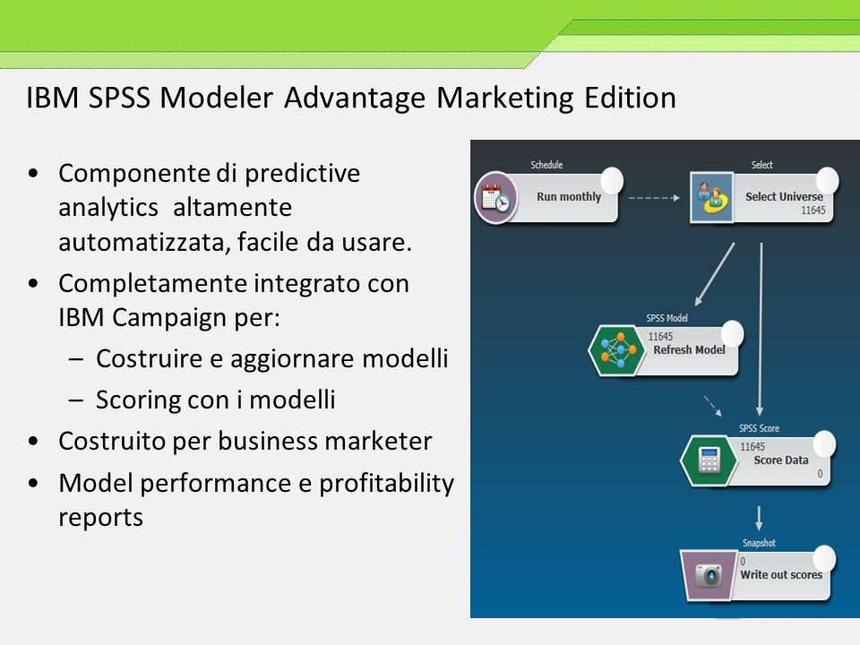 IBM SPSS Modeler Advantage Marketing Edition Componente di predictive analytics altamente automatizzata, facile da usare.