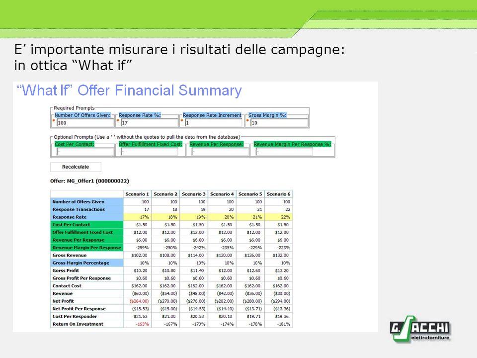 E importante misurare i risultati delle campagne: in ottica What if