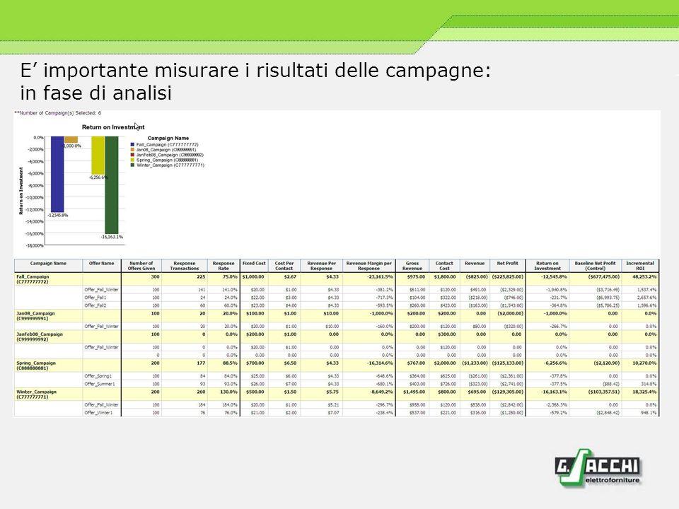 E importante misurare i risultati delle campagne: in fase di analisi