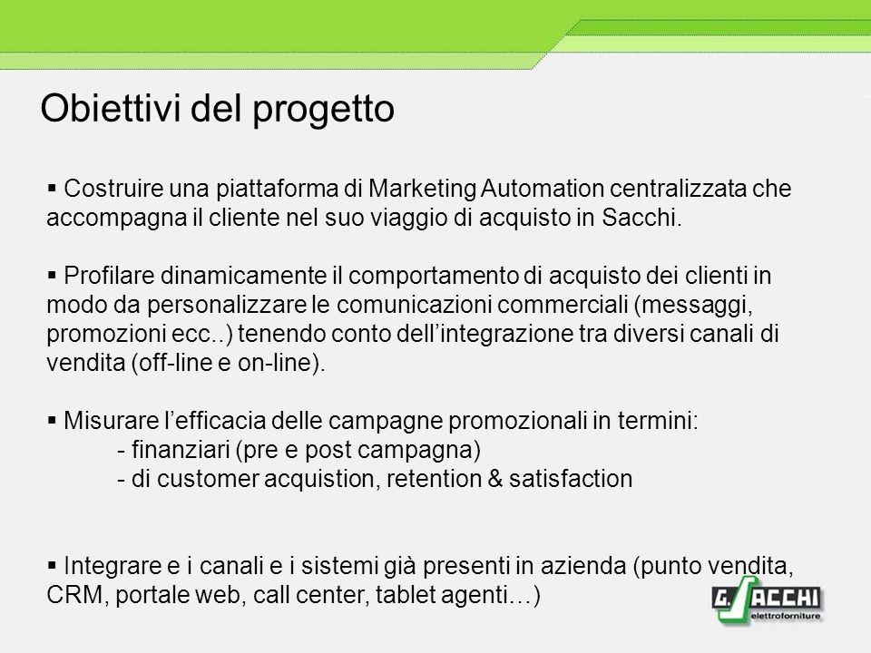 Obiettivi del progetto Costruire una piattaforma di Marketing Automation centralizzata che accompagna il cliente nel suo viaggio di acquisto in Sacchi.