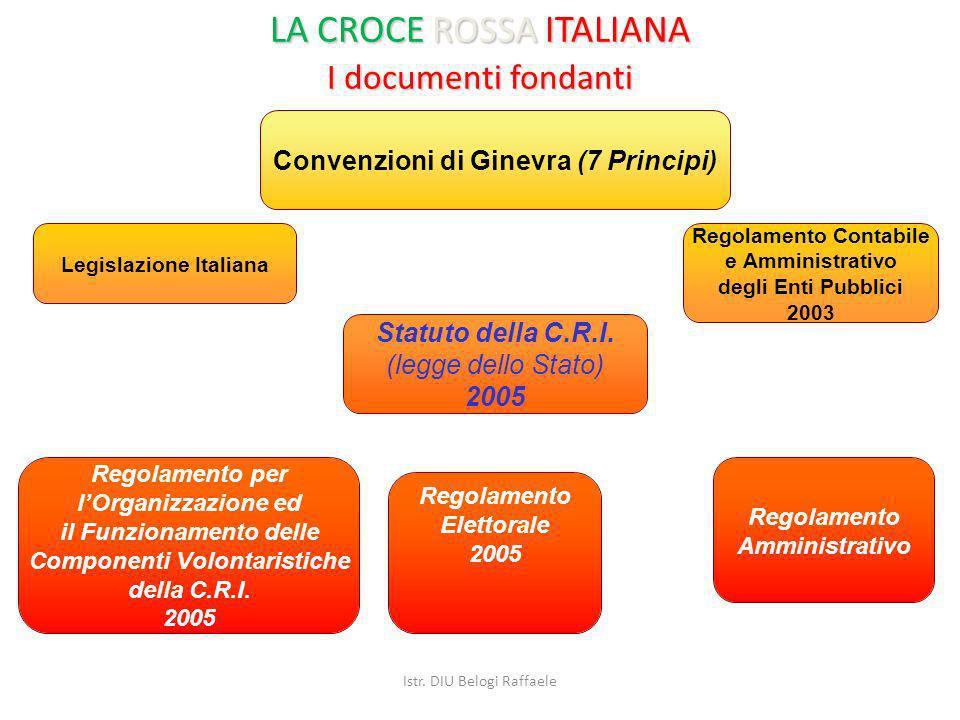 Convenzioni di Ginevra (7 Principi) Statuto della C.R.I. (legge dello Stato) 2005 Regolamento per lOrganizzazione ed il Funzionamento delle Componenti