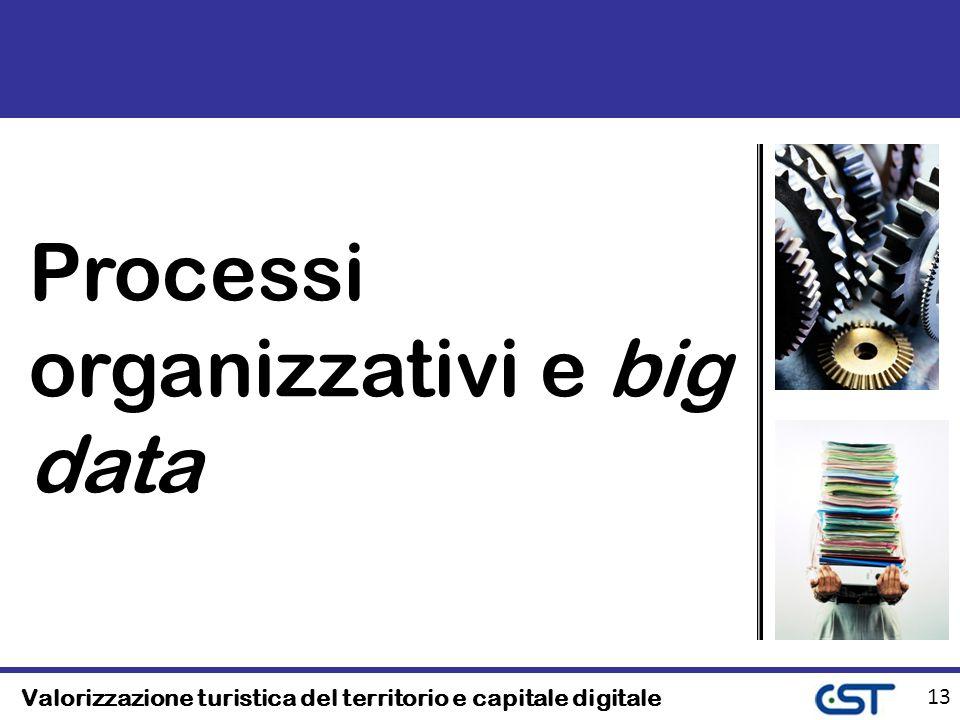 Valorizzazione turistica del territorio e capitale digitale 13 Processi organizzativi e big data