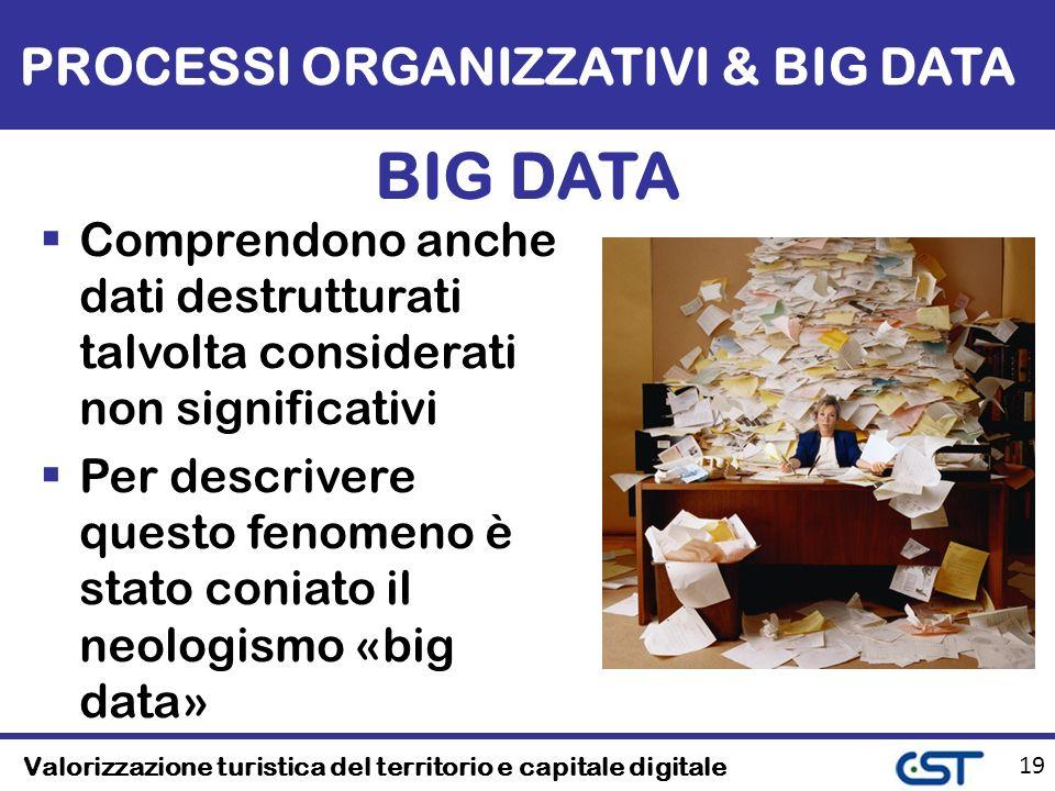 Valorizzazione turistica del territorio e capitale digitale 19 PROCESSI ORGANIZZATIVI & BIG DATA BIG DATA Comprendono anche dati destrutturati talvolta considerati non significativi Per descrivere questo fenomeno è stato coniato il neologismo «big data»