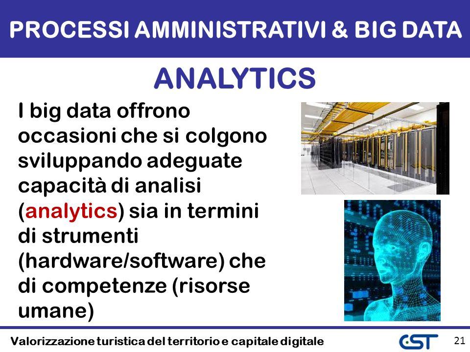 Valorizzazione turistica del territorio e capitale digitale 21 PROCESSI AMMINISTRATIVI & BIG DATA ANALYTICS I big data offrono occasioni che si colgono sviluppando adeguate capacità di analisi (analytics) sia in termini di strumenti (hardware/software) che di competenze (risorse umane)