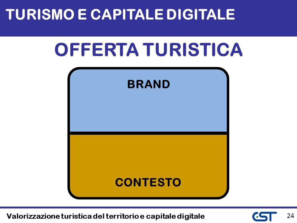 Valorizzazione turistica del territorio e capitale digitale 24 OFFERTA TURISTICA TURISMO E CAPITALE DIGITALE BRAND CONTESTO SERVIZI ATTRATTORI
