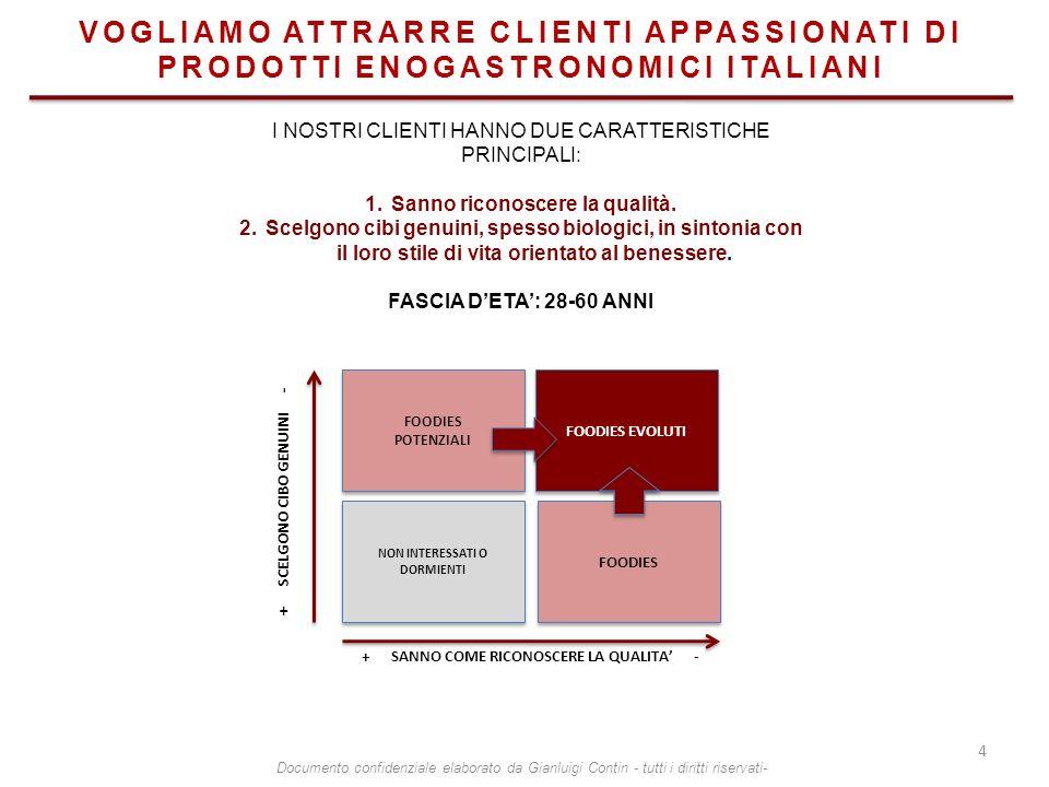 VOGLIAMO ATTRARRE CLIENTI APPASSIONATI DI PRODOTTI ENOGASTRONOMICI ITALIANI FOODIES POTENZIALI FOODIES POTENZIALI FOODIES FOODIES EVOLUTI NON INTERESS