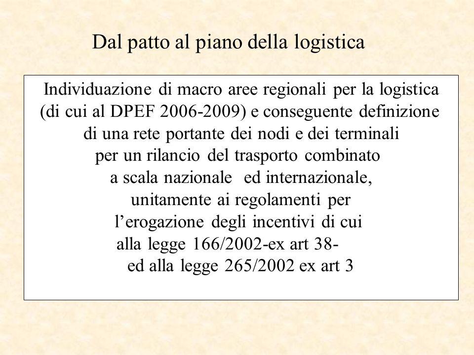 Dal patto al piano della logistica Individuazione di macro aree regionali per la logistica (di cui al DPEF 2006-2009) e conseguente definizione di una rete portante dei nodi e dei terminali per un rilancio del trasporto combinato a scala nazionale ed internazionale, unitamente ai regolamenti per lerogazione degli incentivi di cui alla legge 166/2002-ex art 38- ed alla legge 265/2002 ex art 3