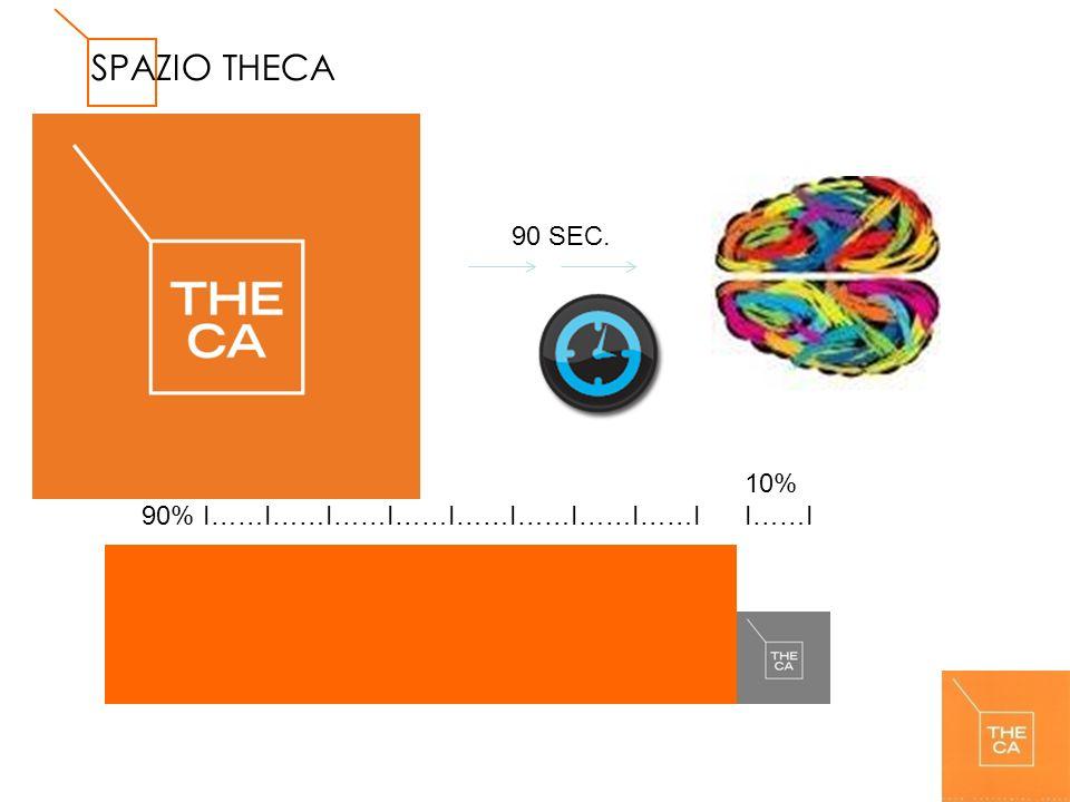 BLU 33% ROSSO 29% SPAZIO THECA